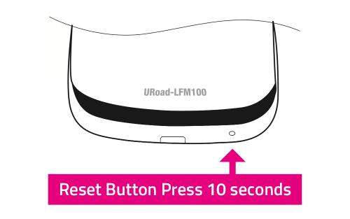 Reset Process image